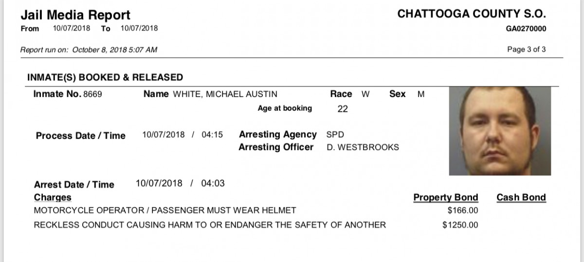 Monday U2019s Arrest Report U2013 The Summerville News