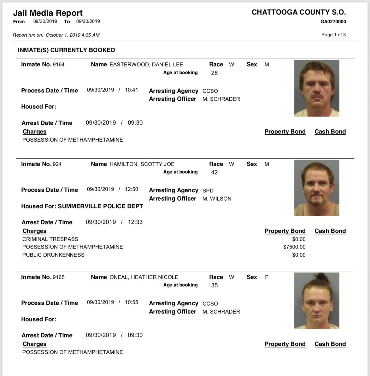 Tuesday's Arrest Report – The Summerville News